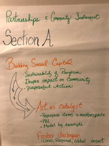 partnership and community notes from SLS conference session.